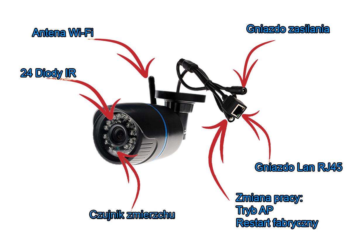 Description of the yoosee IP camera