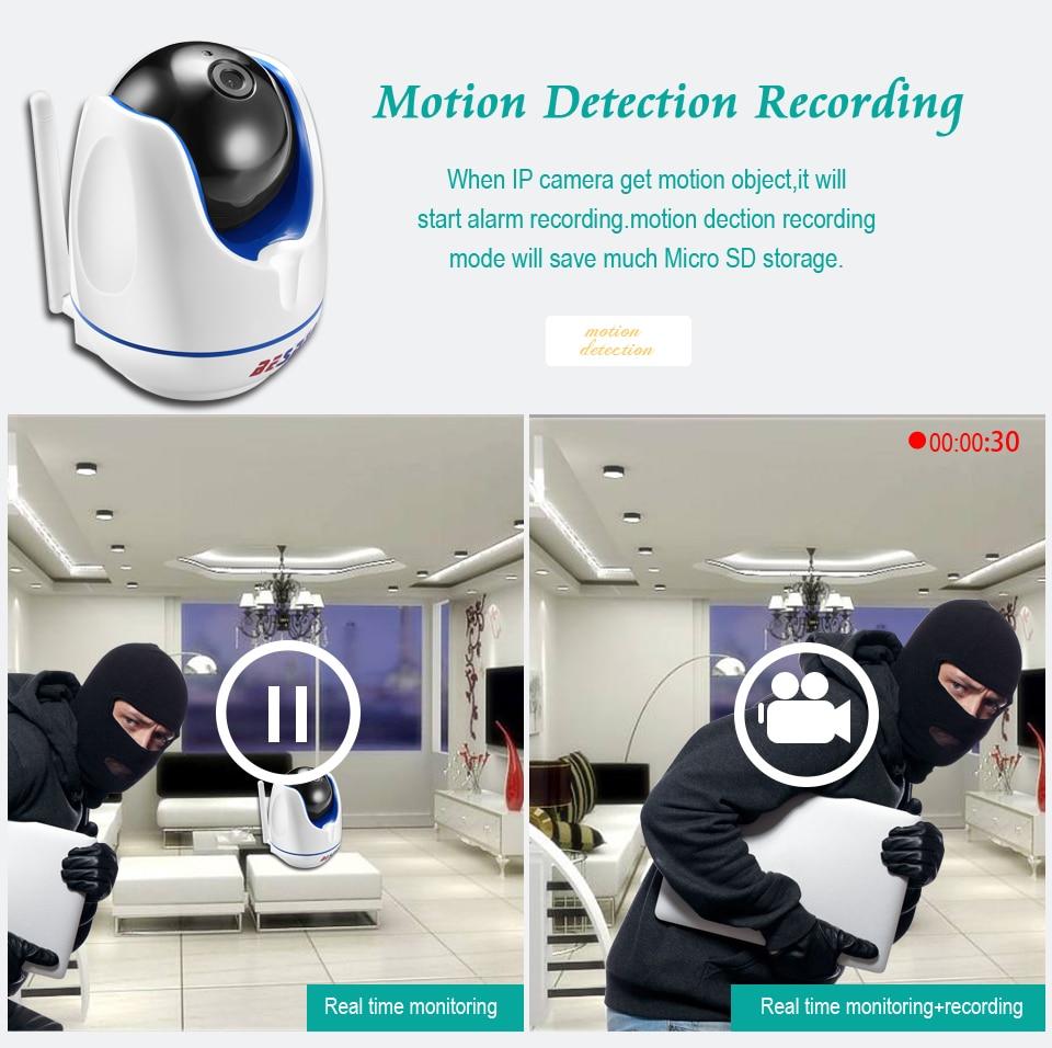 Motion detection yoosee